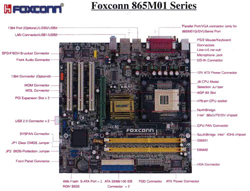 компьютера (процессора,